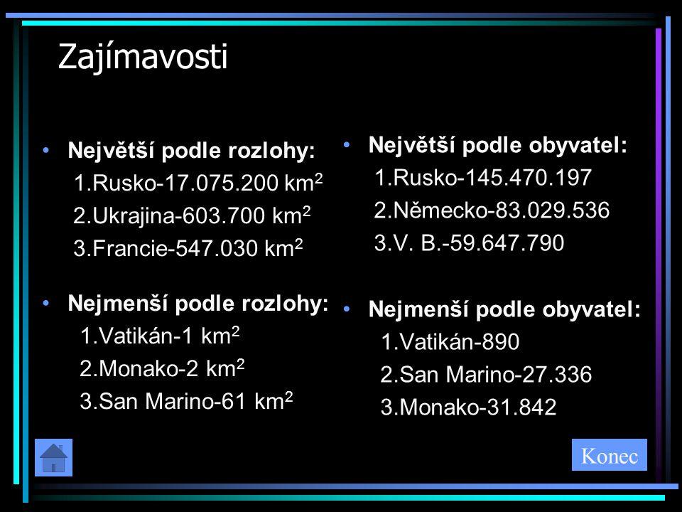Zajímavosti Největší podle rozlohy: 1.Rusko-17.075.200 km 2 2.Ukrajina-603.700 km 2 3.Francie-547.030 km 2 Nejmenší podle rozlohy: 1.Vatikán-1 km 2 2.