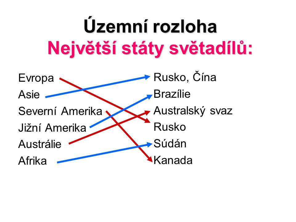 Územní rozloha Největší státy světadílů: Evropa Asie Severní Amerika Jižní Amerika Austrálie Afrika Rusko, Čína Brazílie Australský svaz Rusko Súdán Kanada