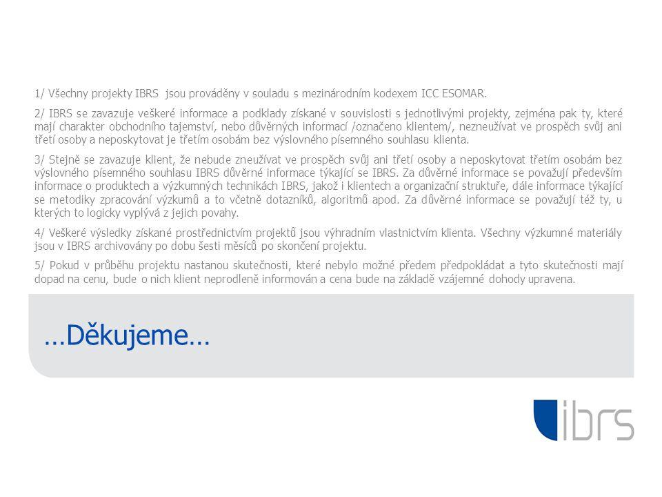 …Děkujeme… 1/ Všechny projekty IBRS jsou prováděny v souladu s mezinárodním kodexem ICC ESOMAR.