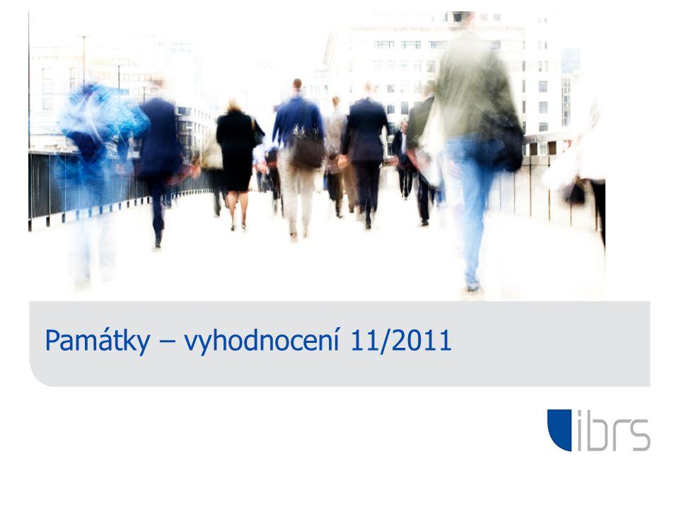 Památky – vyhodnocení 11/2011