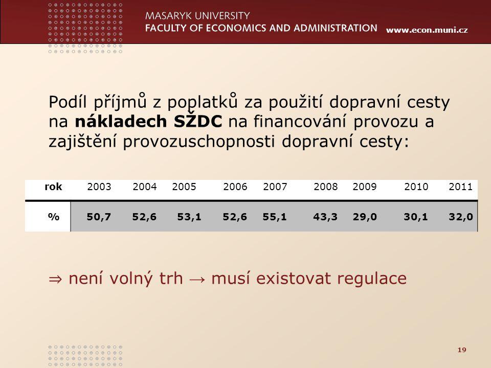 www.econ.muni.cz Podíl příjmů z poplatků za použití dopravní cesty na nákladech SŽDC na financování provozu a zajištění provozuschopnosti dopravní ces