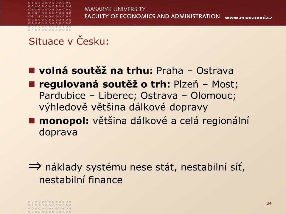 www.econ.muni.cz Situace v Česku: volná soutěž na trhu: Praha – Ostrava regulovaná soutěž o trh: Plzeň – Most; Pardubice – Liberec; Ostrava – Olomouc;