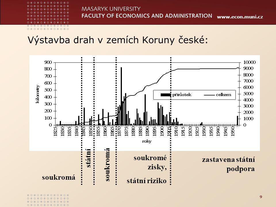 www.econ.muni.cz Výstavba drah v zemích Koruny české: 9 soukromá soukromé zisky, státní riziko státní soukromá zastavena státní podpora