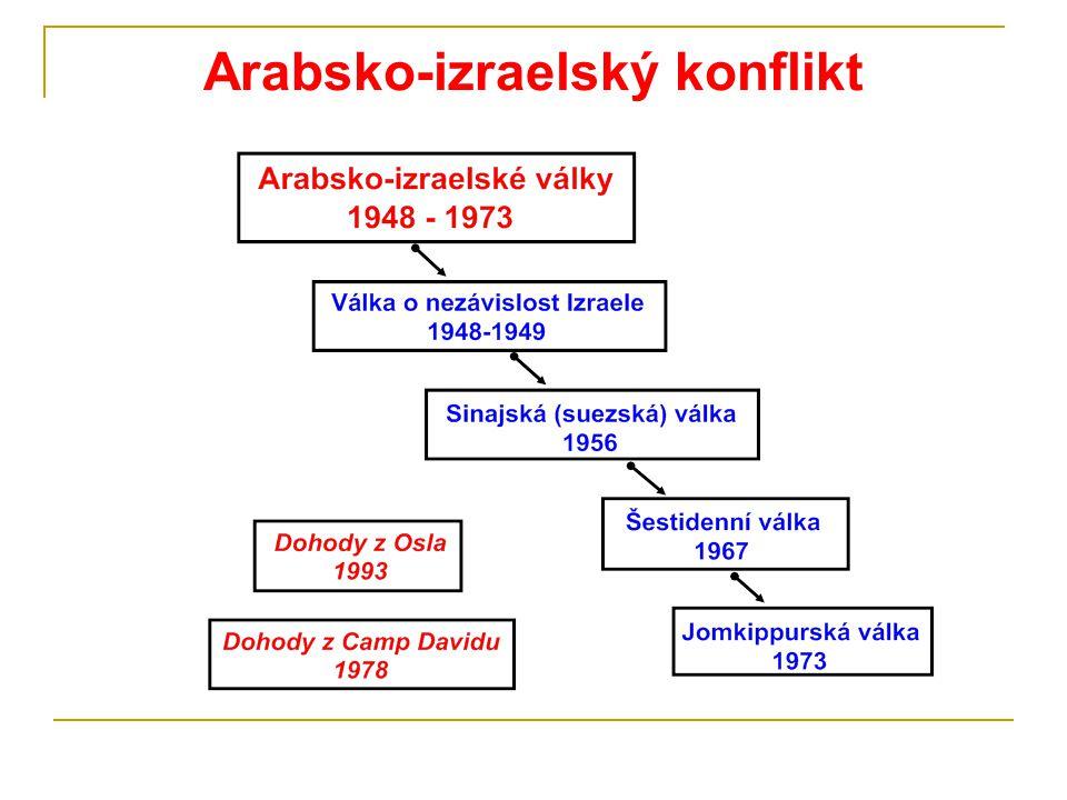 Jicchak Rabin (1922-1995) 1974-1977, 1992-1995 ministerský předseda státu Izrael Zdroj: Brož, I.: Arabsko-izraelské války 1948-1973.