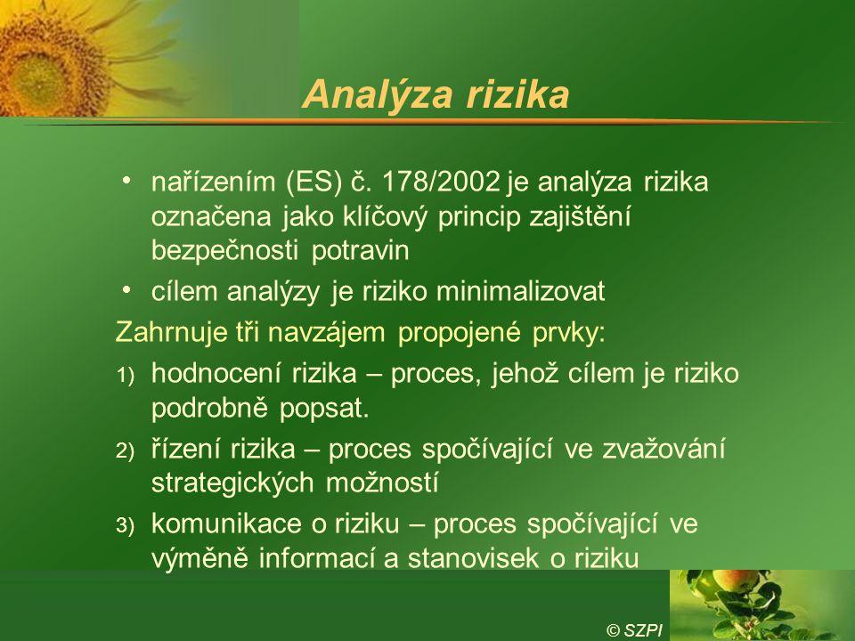 © SZPI Analýza rizika  nařízením (ES) č. 178/2002 je analýza rizika označena jako klíčový princip zajištění bezpečnosti potravin  cílem analýzy je r