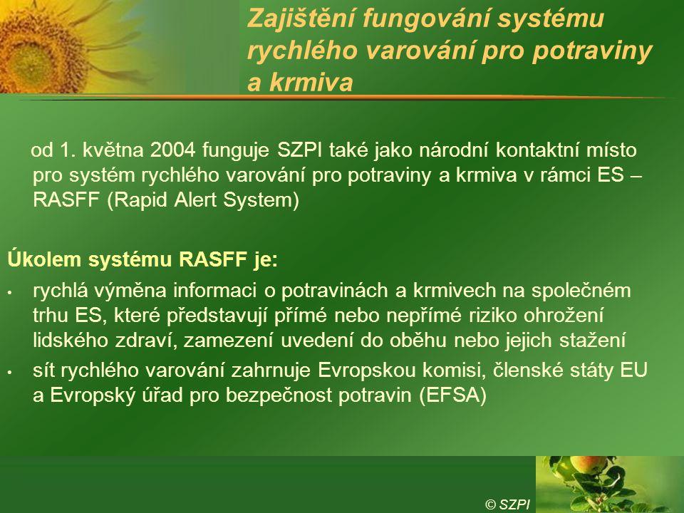 © SZPI Zajištění fungování systému rychlého varování pro potraviny a krmiva od 1. května 2004 funguje SZPI také jako národní kontaktní místo pro systé
