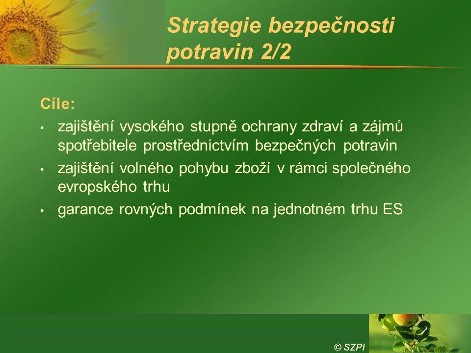© SZPI Strategie bezpečnosti potravin 2/2 Cíle: zajištění vysokého stupně ochrany zdraví a zájmů spotřebitele prostřednictvím bezpečných potravin zajištění volného pohybu zboží v rámci společného evropského trhu garance rovných podmínek na jednotném trhu ES