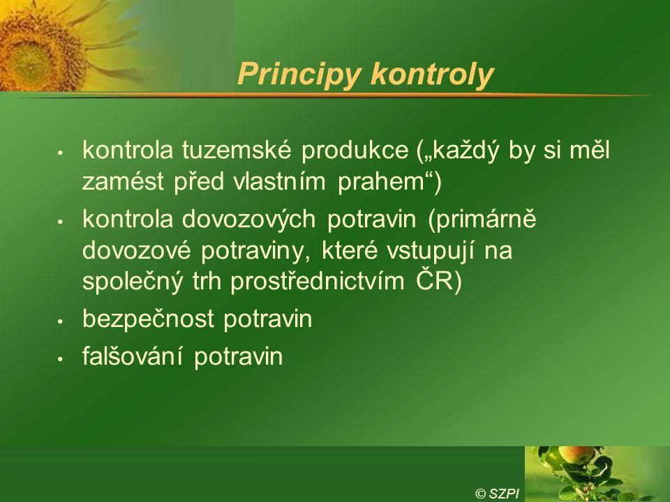 """© SZPI Principy kontroly kontrola tuzemské produkce (""""každý by si měl zamést před vlastním prahem ) kontrola dovozových potravin (primárně dovozové potraviny, které vstupují na společný trh prostřednictvím ČR) bezpečnost potravin falšování potravin"""