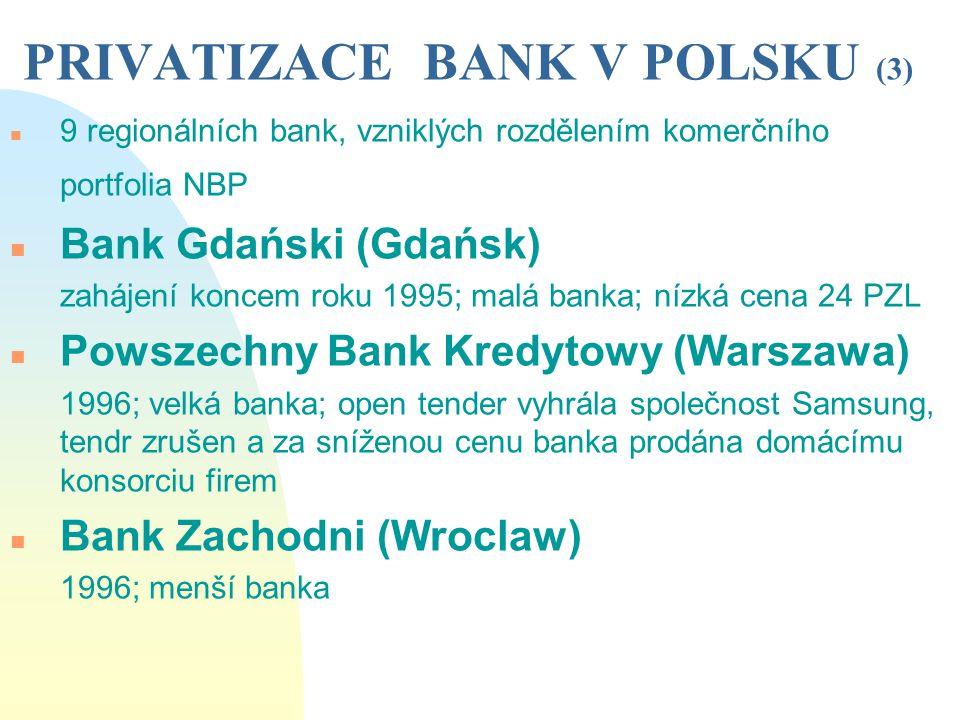 PRIVATIZACE BANK V POLSKU (3) n 9 regionálních bank, vzniklých rozdělením komerčního portfolia NBP n Bank Gdański (Gdańsk) zahájení koncem roku 1995;