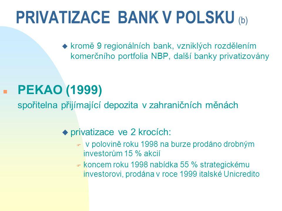 PRIVATIZACE BANK V POLSKU (b) u kromě 9 regionálních bank, vzniklých rozdělením komerčního portfolia NBP, další banky privatizovány n PEKAO (1999) spo