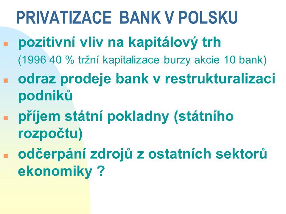 PRIVATIZACE BANK V POLSKU n pozitivní vliv na kapitálový trh (1996 40 % tržní kapitalizace burzy akcie 10 bank) n odraz prodeje bank v restrukturaliza