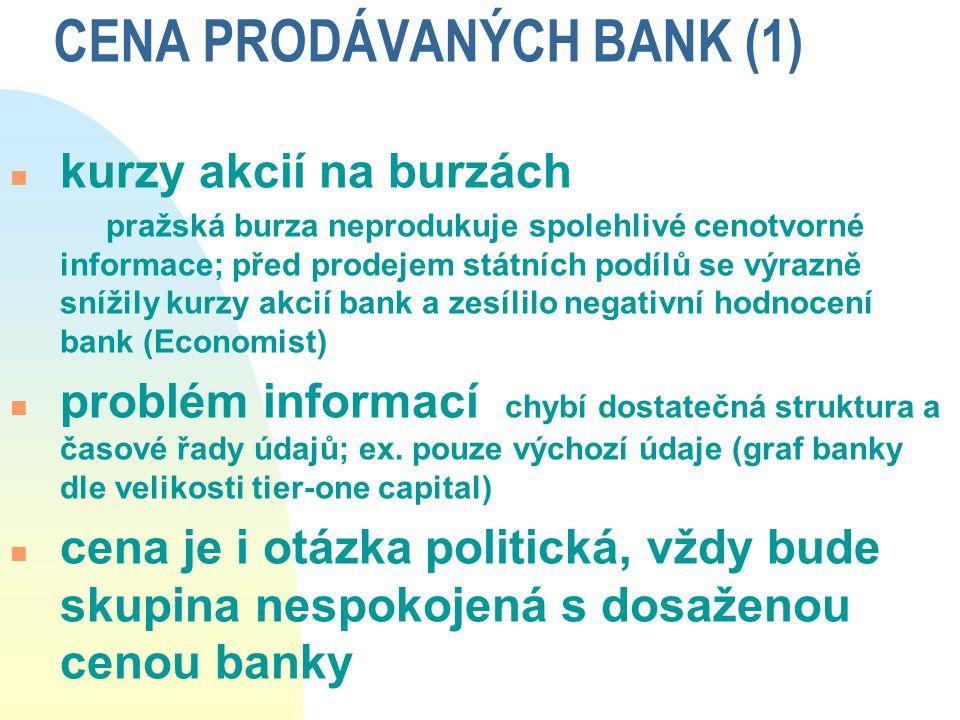 CENA PRODÁVANÝCH BANK (1) n kurzy akcií na burzách pražská burza neprodukuje spolehlivé cenotvorné informace; před prodejem státních podílů se výrazně