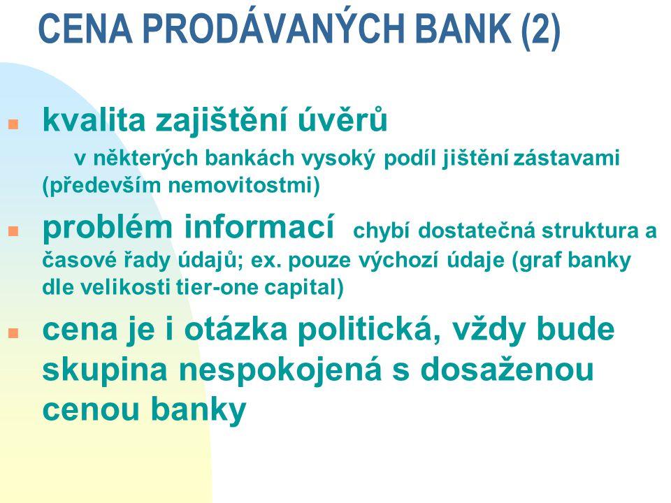 CENA PRODÁVANÝCH BANK (2) n kvalita zajištění úvěrů v některých bankách vysoký podíl jištění zástavami (především nemovitostmi) n problém informací ch