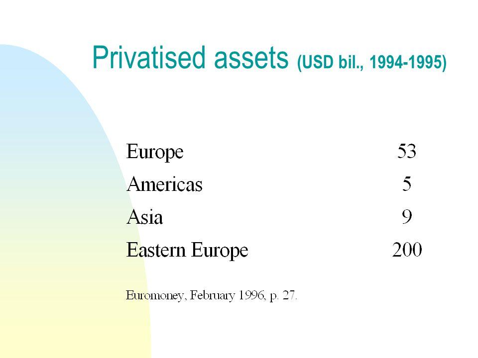 PRIVATIZACE BANK V POLSKU (b) u kromě 9 regionálních bank, vzniklých rozdělením komerčního portfolia NBP, další banky privatizovány n PEKAO (1999) spořitelna přijímající depozita v zahraničních měnách u privatizace ve 2 krocích: F v polovině roku 1998 na burze prodáno drobným investorům 15 % akcií F koncem roku 1998 nabídka 55 % strategickému investorovi, prodána v roce 1999 italské Unicredito