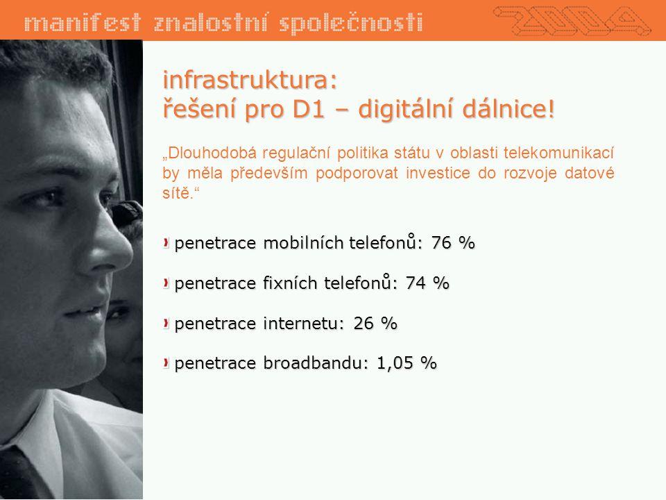 infrastruktura: řešení pro D1 – digitální dálnice.