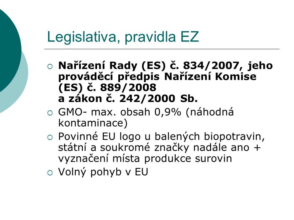Legislativa, pravidla EZ  Nařízení Rady (ES) č. 834/2007, jeho prováděcí předpis Nařízení Komise (ES) č. 889/2008 a zákon č. 242/2000 Sb.  GMO- max.
