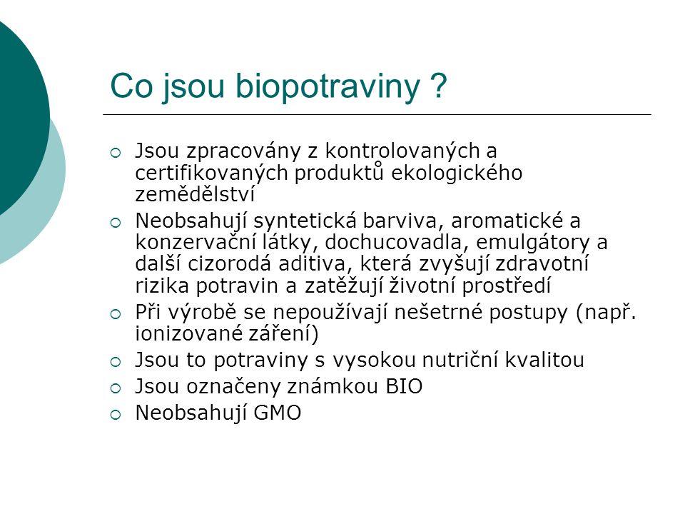Co jsou biopotraviny ?  Jsou zpracovány z kontrolovaných a certifikovaných produktů ekologického zemědělství  Neobsahují syntetická barviva, aromati
