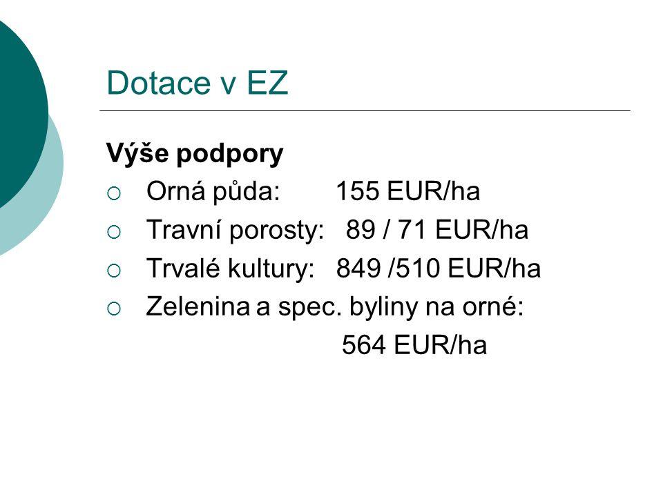 Dotace v EZ Výše podpory  Orná půda: 155 EUR/ha  Travní porosty: 89 / 71 EUR/ha  Trvalé kultury: 849 /510 EUR/ha  Zelenina a spec. byliny na orné:
