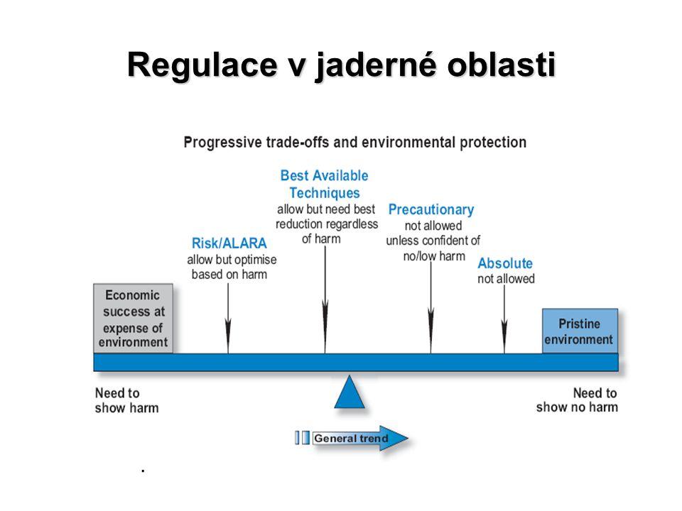 Regulace v jaderné oblasti Základním cílem právní úpravy je vytvořit rámec pro ochranu zdraví každého jednotlivce, jeho potomků a lidské populace jako celku, ochranu majetku a životního prostředí před škodlivými účinky ionizujícího záření nyní i v budoucnu, bez přemrštěných omezení přínosů z činností, při kterých se ionizující záření využívá Právní úprava musí stimulovat obezřetnost a prozíravost v předcházení škod Důsledná aplikace principu předběžné opatrnosti (předcházení předvídatelné újmě) Regulační rámec musí stanovit požadavky souměřitelné s velikostí regulovaného rizika Je třeba, aby plnění těchto cílů vycházelo z jednotné koncepce