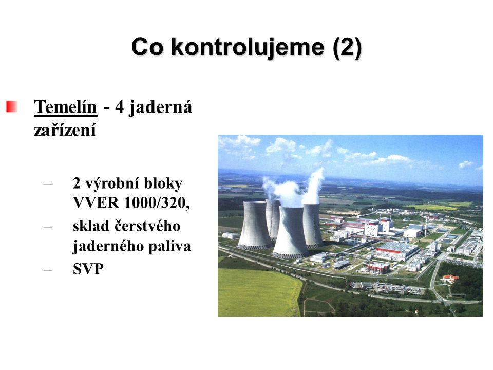Co kontrolujeme (2) Temelín - 4 jaderná zařízení –2 výrobní bloky VVER 1000/320, –sklad čerstvého jaderného paliva –SVP