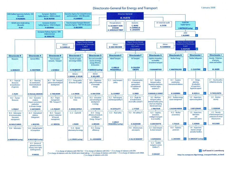 Základní strategický přístup k posuzování kvality ochrany KI NIC NENÍ 100% BEZPEČNÉ JAKÝKOLI PRVEK KI MŮŽE SELHAT A JEN OTÁZKOU ČASU KDY