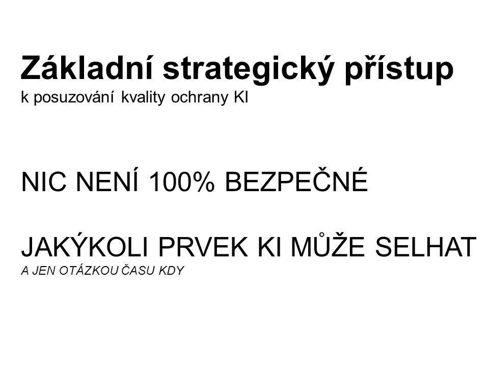 Řízení rizik - matice rizik - operační analýza Fuzzy množiny (ČVUT Praha)