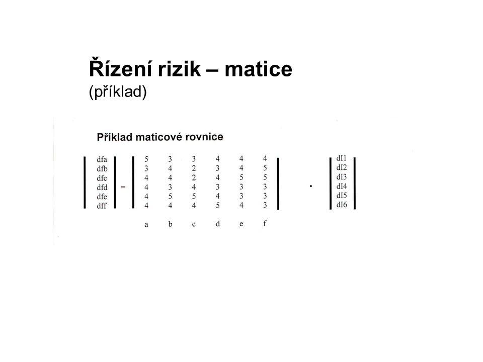 Řízení rizik – matice (příklad) Parametr s nejsilnějším vlivem: Stanovení cílů Parametr s necitlivějším výstupem: Architektura BS (KRIZOVÉ ŘÍZENÍ)