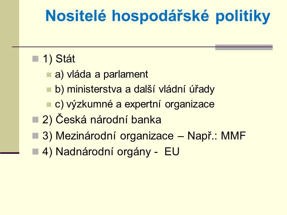 Nástroje hospodářské politiky 1.fiskální politika 2.