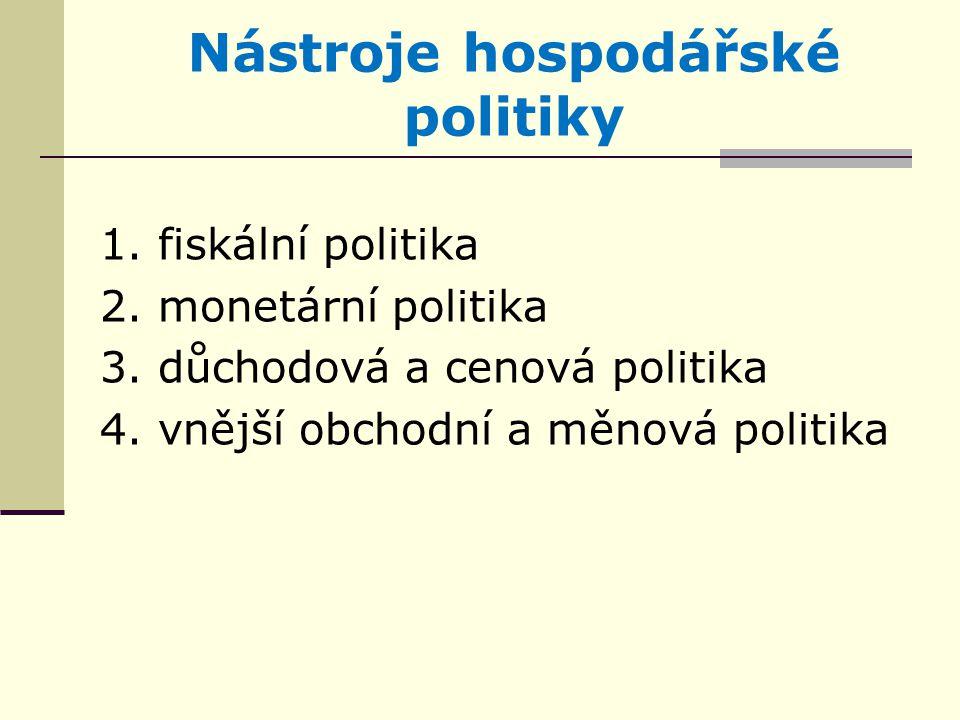 Nástroje hospodářské politiky 1. fiskální politika 2.