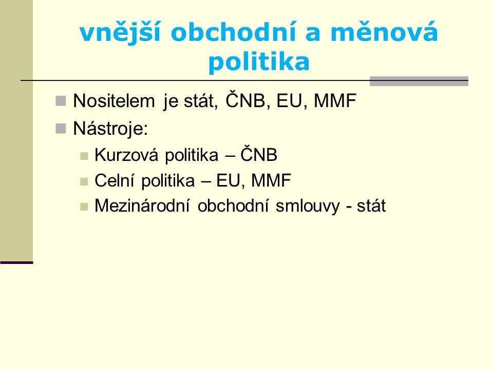 vnější obchodní a měnová politika Nositelem je stát, ČNB, EU, MMF Nástroje: Kurzová politika – ČNB Celní politika – EU, MMF Mezinárodní obchodní smlouvy - stát