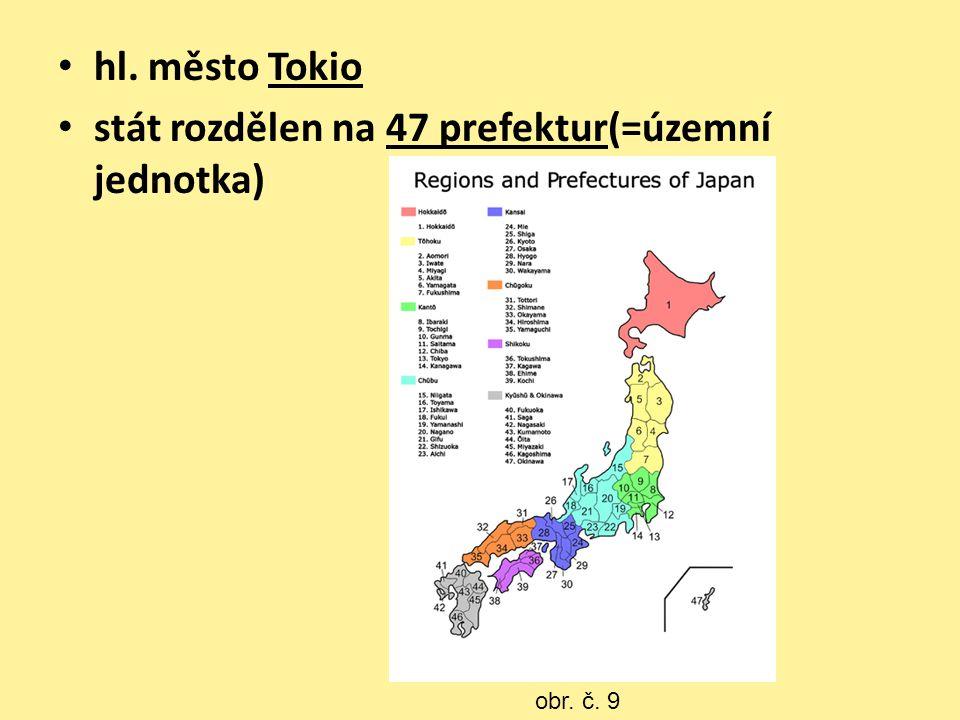hl. město Tokio stát rozdělen na 47 prefektur(=územní jednotka) obr. č. 9