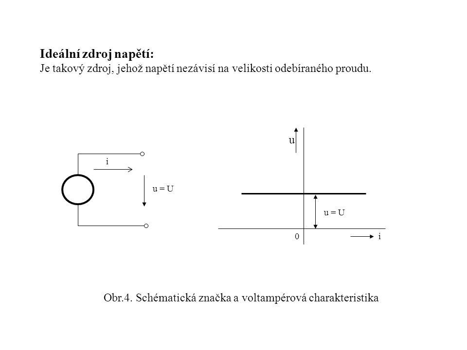 Ideální zdroj napětí: Je takový zdroj, jehož napětí nezávisí na velikosti odebíraného proudu. Obr.4. Schématická značka a voltampérová charakteristika