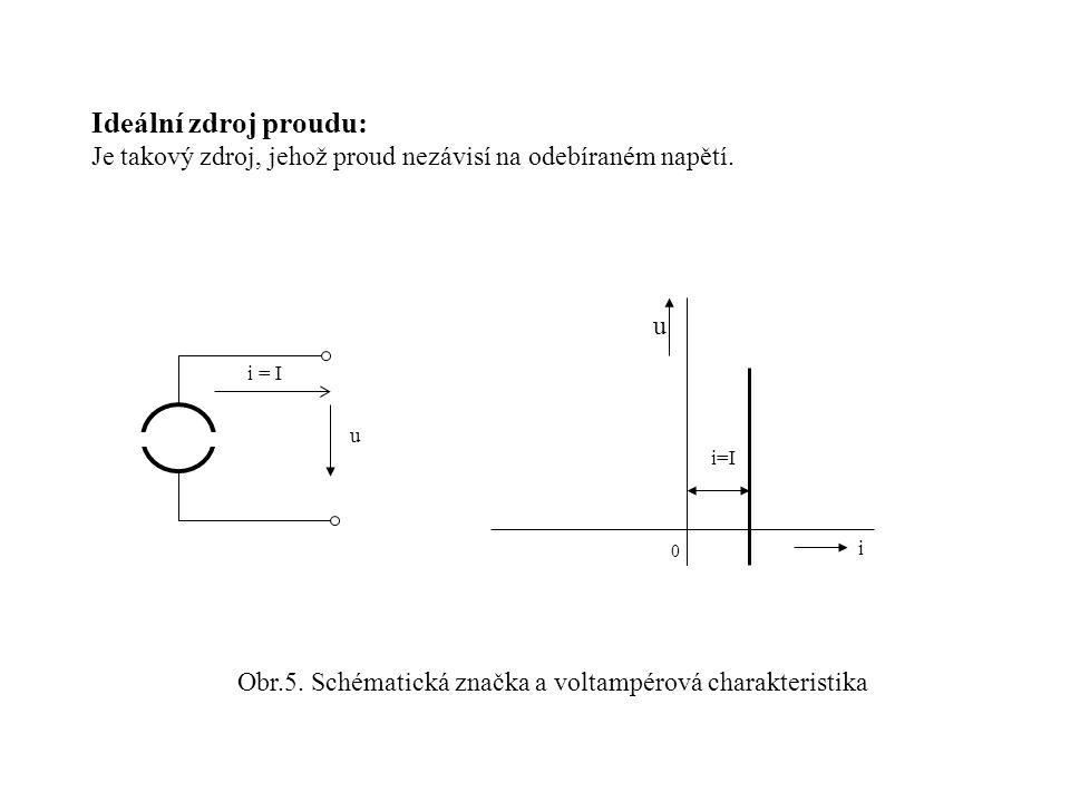 Ideální zdroj proudu: Je takový zdroj, jehož proud nezávisí na odebíraném napětí. Obr.5. Schématická značka a voltampérová charakteristika u i=I i u 0