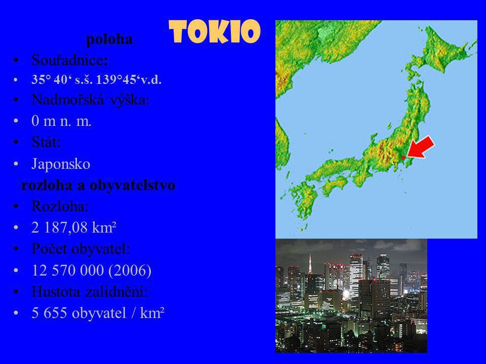 Tokio poloha Souřadnice: 35° 40' s.š.139°45'v.d. Nadmořská výška: 0 m n.