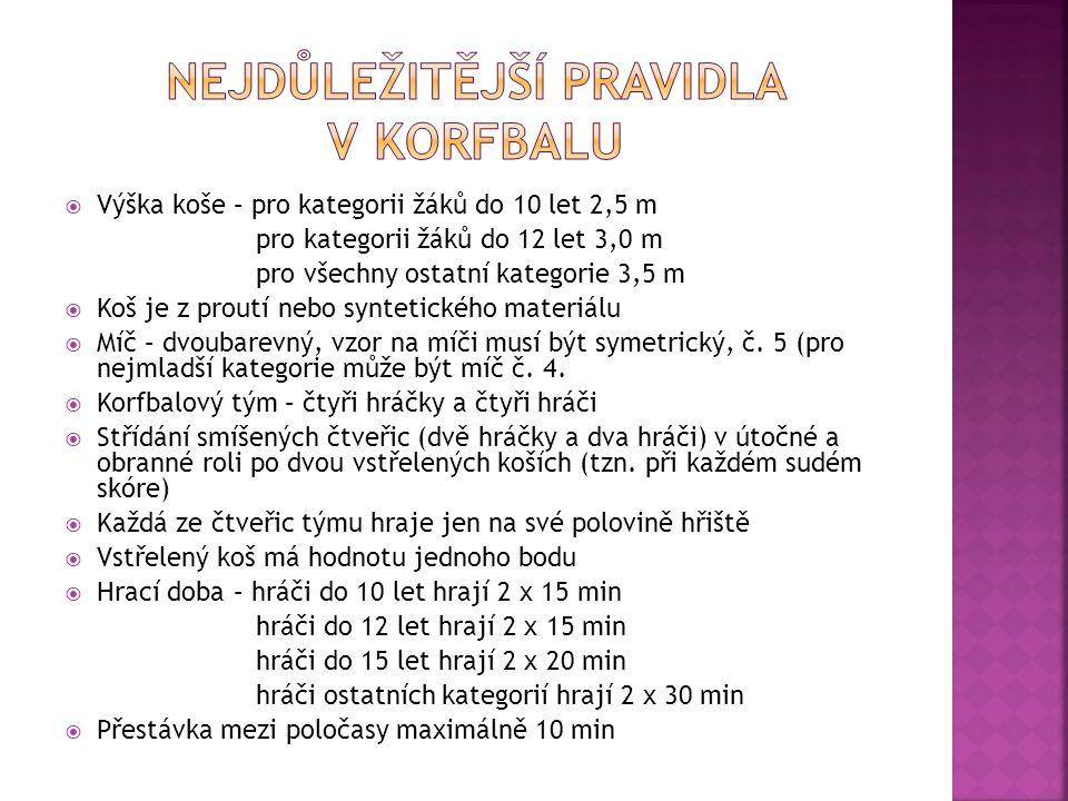  Výška koše – pro kategorii žáků do 10 let 2,5 m pro kategorii žáků do 12 let 3,0 m pro všechny ostatní kategorie 3,5 m  Koš je z proutí nebo syntetického materiálu  Míč – dvoubarevný, vzor na míči musí být symetrický, č.