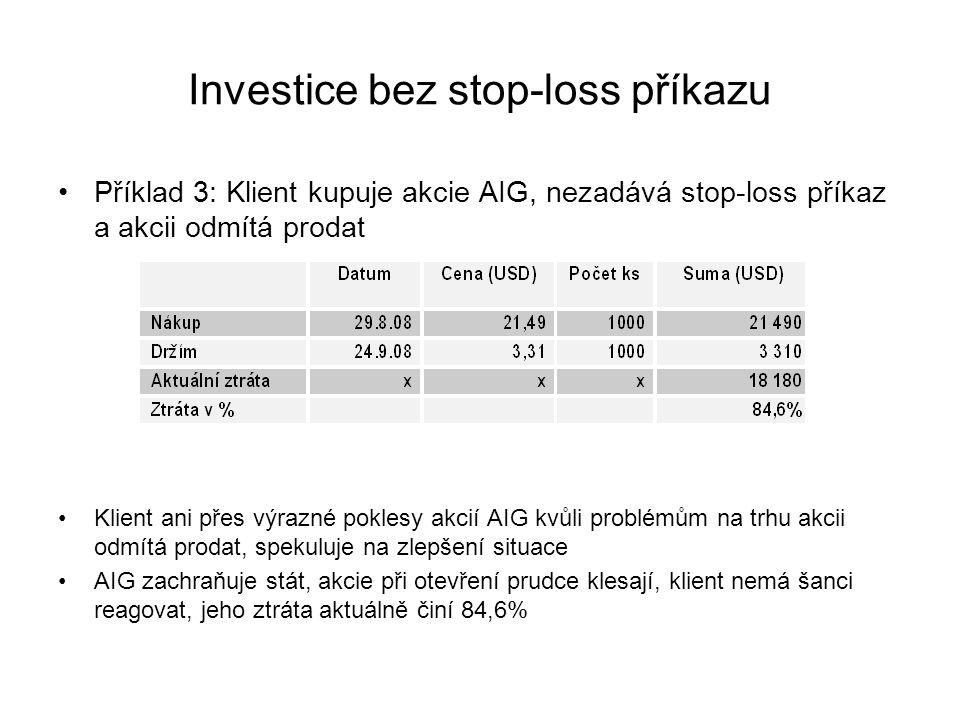 Investice bez stop-loss příkazu Příklad 3: Klient kupuje akcie AIG, nezadává stop-loss příkaz a akcii odmítá prodat Klient ani přes výrazné poklesy akcií AIG kvůli problémům na trhu akcii odmítá prodat, spekuluje na zlepšení situace AIG zachraňuje stát, akcie při otevření prudce klesají, klient nemá šanci reagovat, jeho ztráta aktuálně činí 84,6%