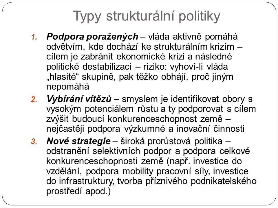 Typy strukturální politiky 1. Podpora poražených – vláda aktivně pomáhá odvětvím, kde dochází ke strukturálním krizím – cílem je zabránit ekonomické k