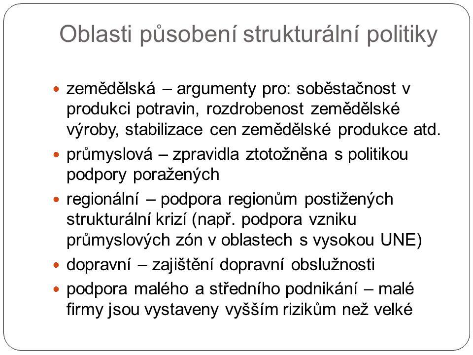 Oblasti působení strukturální politiky zemědělská – argumenty pro: soběstačnost v produkci potravin, rozdrobenost zemědělské výroby, stabilizace cen z