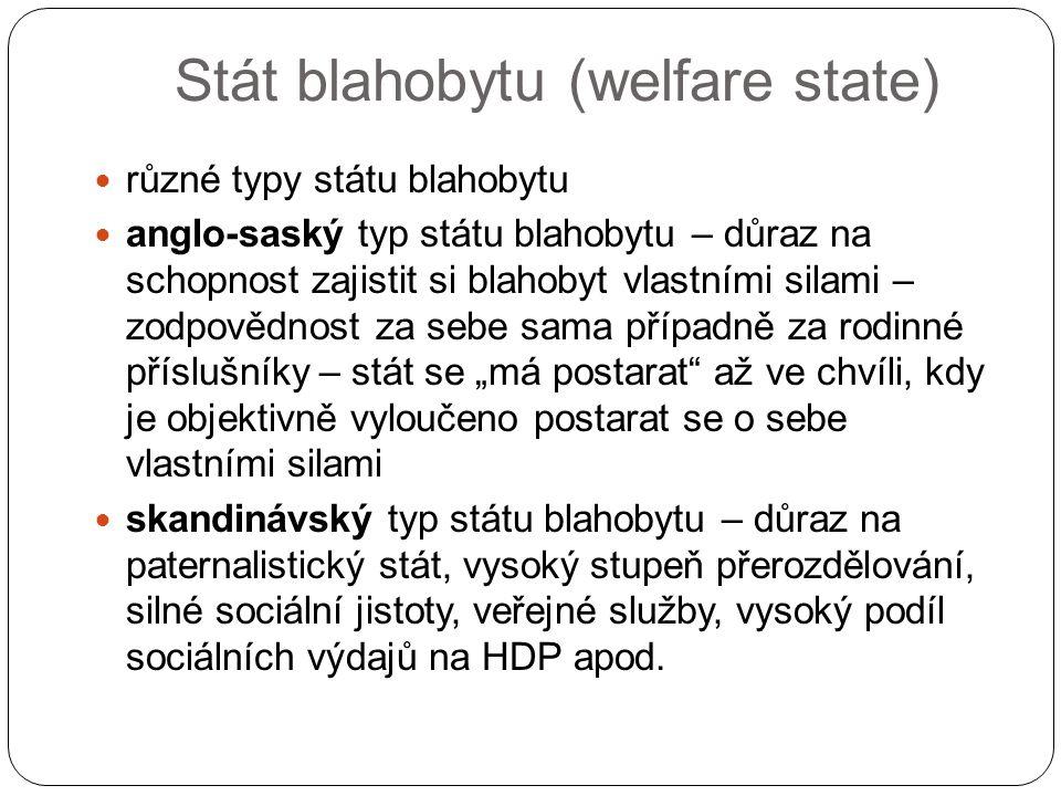 Stát blahobytu (welfare state) různé typy státu blahobytu anglo-saský typ státu blahobytu – důraz na schopnost zajistit si blahobyt vlastními silami –