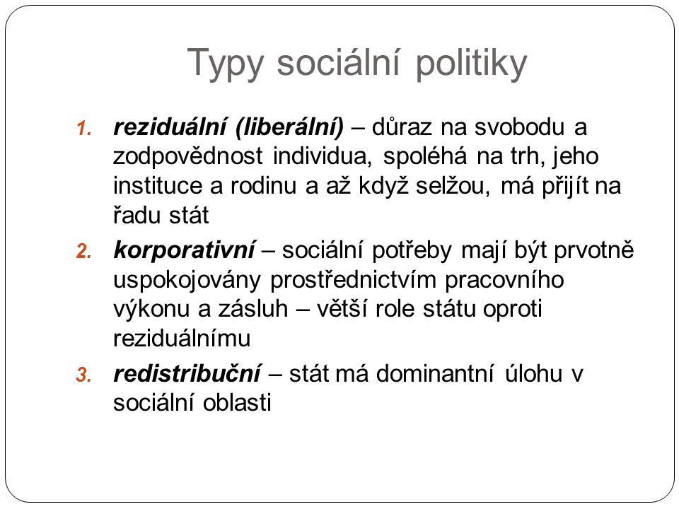 Typy sociální politiky 1. reziduální (liberální) – důraz na svobodu a zodpovědnost individua, spoléhá na trh, jeho instituce a rodinu a až když selžou