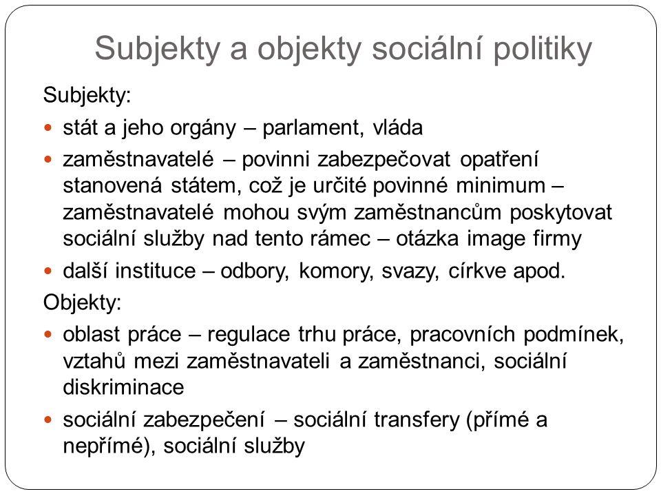Subjekty a objekty sociální politiky Subjekty: stát a jeho orgány – parlament, vláda zaměstnavatelé – povinni zabezpečovat opatření stanovená státem,
