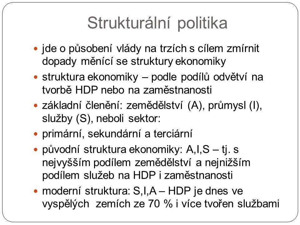 Strukturální politika jde o působení vlády na trzích s cílem zmírnit dopady měnící se struktury ekonomiky struktura ekonomiky – podle podílů odvětví n