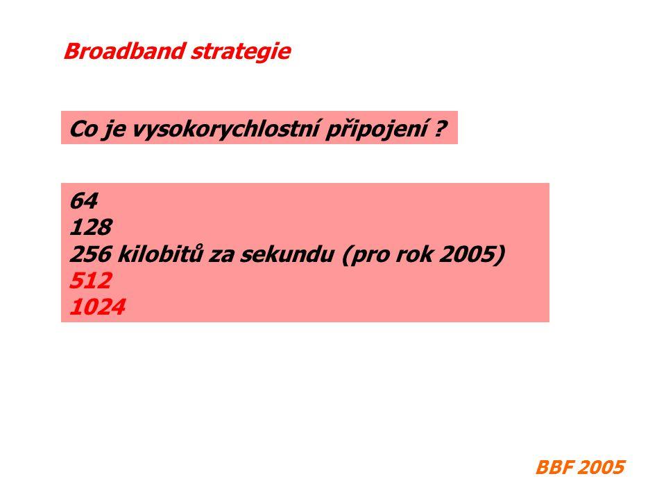 Co je vysokorychlostní připojení ? 64 128 256 kilobitů za sekundu (pro rok 2005) 512 1024 BBF 2005 Broadband strategie