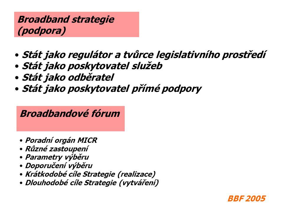 BBF 2005 Broadband strategie (podpora) Stát jako regulátor a tvůrce legislativního prostředí Stát jako poskytovatel služeb Stát jako odběratel Stát jako poskytovatel přímé podpory Broadbandové fórum Poradní orgán MICR Různé zastoupení Parametry výběru Doporučení výběru Krátkodobé cíle Strategie (realizace) Dlouhodobé cíle Strategie (vytváření)