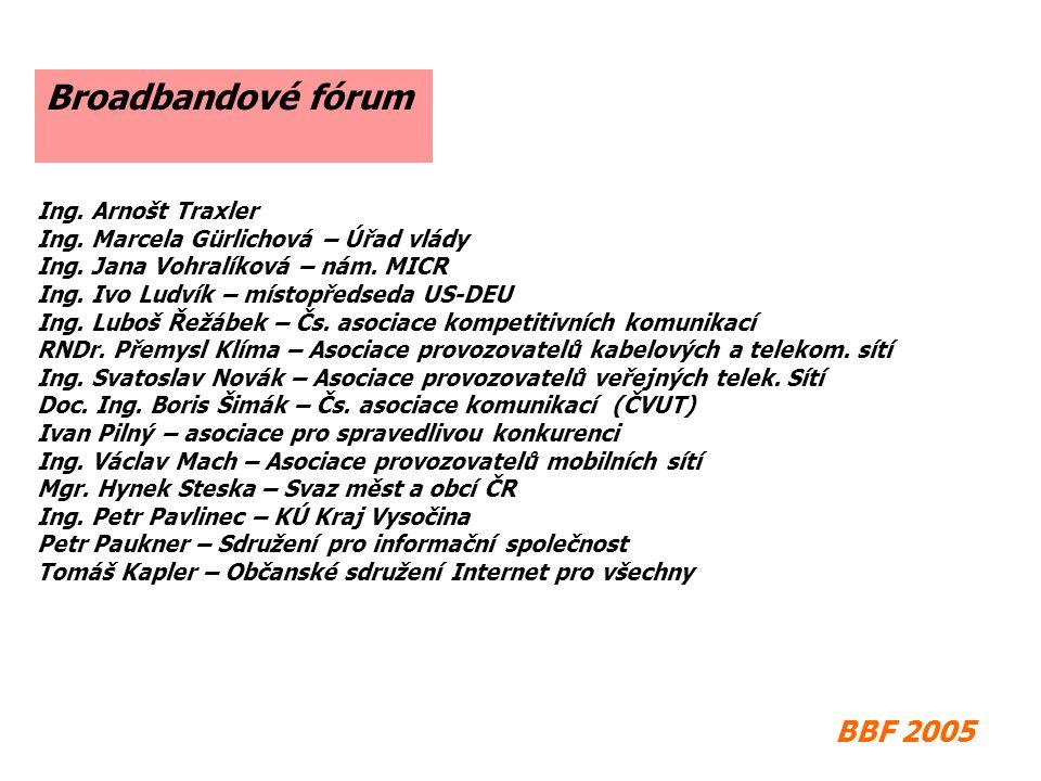 BBF 2005 Broadbandové fórum Ing.Arnošt Traxler Ing.