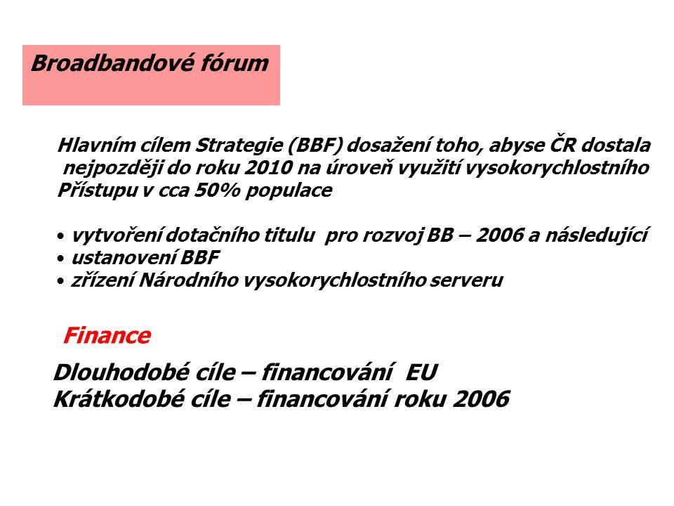 Broadbandové fórum Dlouhodobé cíle – financování EU Krátkodobé cíle – financování roku 2006 Hlavním cílem Strategie (BBF) dosažení toho, abyse ČR dostala nejpozději do roku 2010 na úroveň využití vysokorychlostního Přístupu v cca 50% populace vytvoření dotačního titulu pro rozvoj BB – 2006 a následující ustanovení BBF zřízení Národního vysokorychlostního serveru Finance