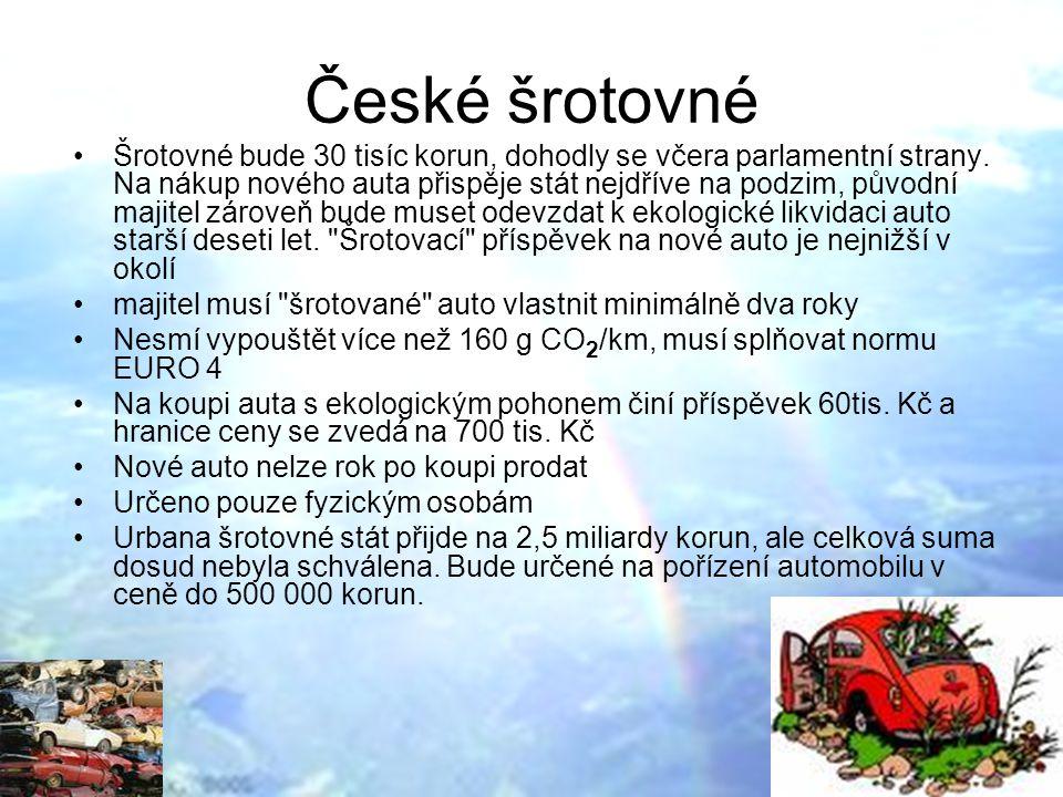 České šrotovné Šrotovné bude 30 tisíc korun, dohodly se včera parlamentní strany.