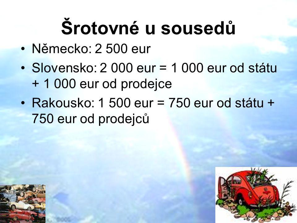 Šrotovné u sousedů Německo: 2 500 eur Slovensko: 2 000 eur = 1 000 eur od státu + 1 000 eur od prodejce Rakousko: 1 500 eur = 750 eur od státu + 750 eur od prodejců