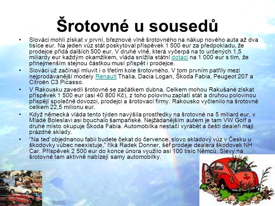 Šrotovné u sousedů Slováci mohli získat v první, březnové vlně šrotovného na nákup nového auta až dva tisíce eur.