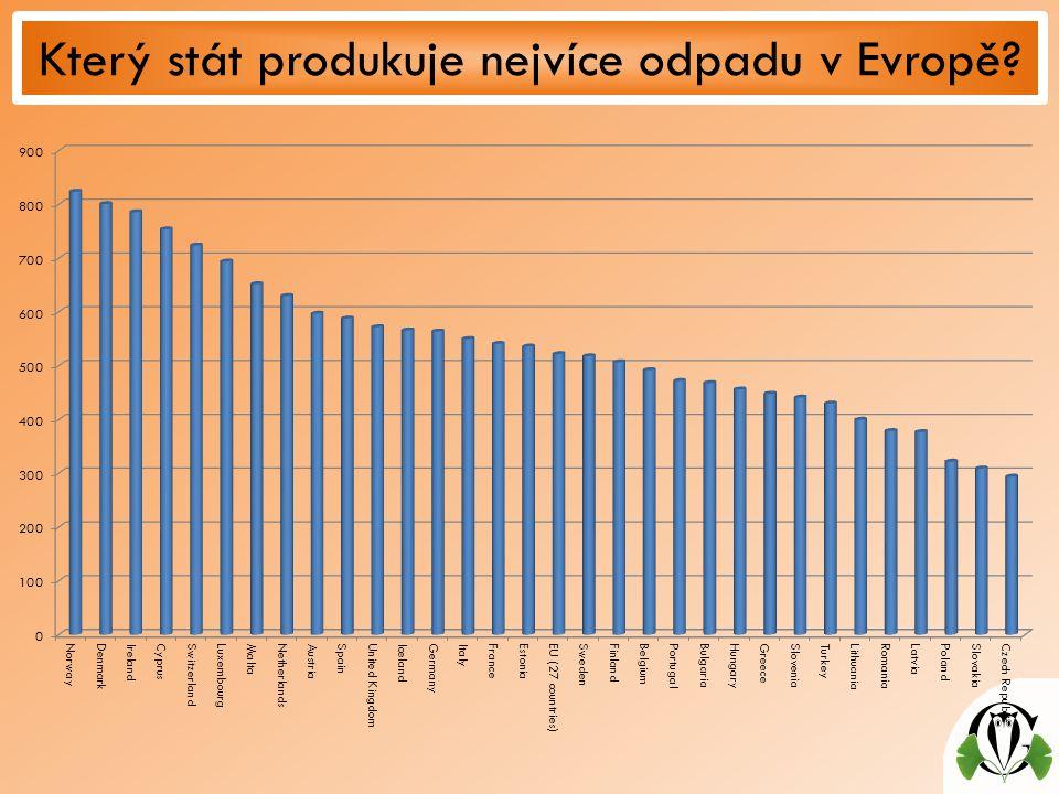 Který stát produkuje nejvíce odpadu v Evropě